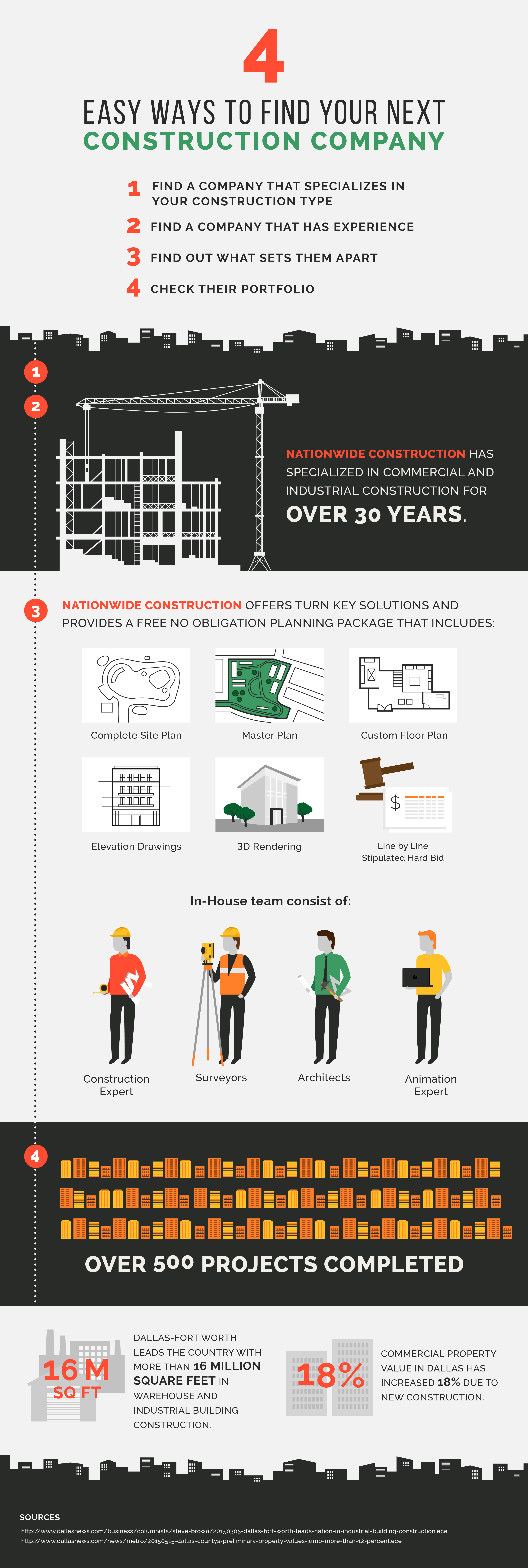 Commercial Construction Infograph